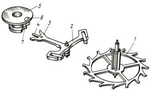 как работают механические часы